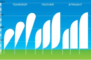 View Sizing Options for Outdoor Flag Banners